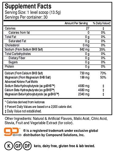 Ketond Advanced Ketone Supplement - 11.7g of goBHB per Serving (30 Servings) - #1 Rated BHB (Beta-HydroxyButyrate) Supplement for Weight Loss, Increased Energy, Focus & Fat Loss (Fruit Punch) by Ketond Nutrition (Image #6)