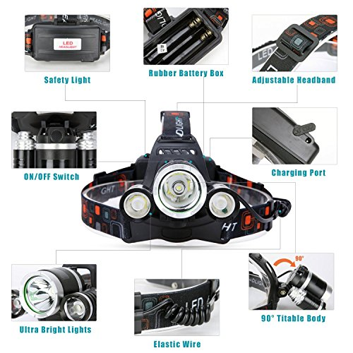 Led Headlamp,AstaaCity Brightest 8000 Lumen Flashlight,Rechargeable 18650 Headlight Flashlights Waterproof Hard Hat Light,Best Head Lights for Camping Running Hiking by AstaaCity (Image #1)