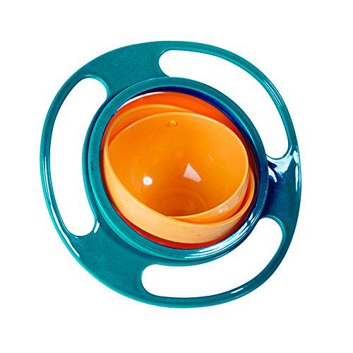The 8 best gyroscope bowl