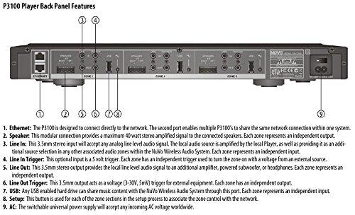 Amazon.com: NuVo P3100 Professional Grade 3 Zones Player, 40W Per Channel (NV-P3100-NA): Home Audio & Theater