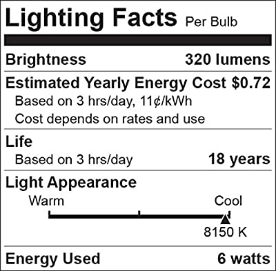 Miracle LED 6 Watt Grow Room Specialty Bulb with Omnidirectional Green Light, 10-Pack (604759)