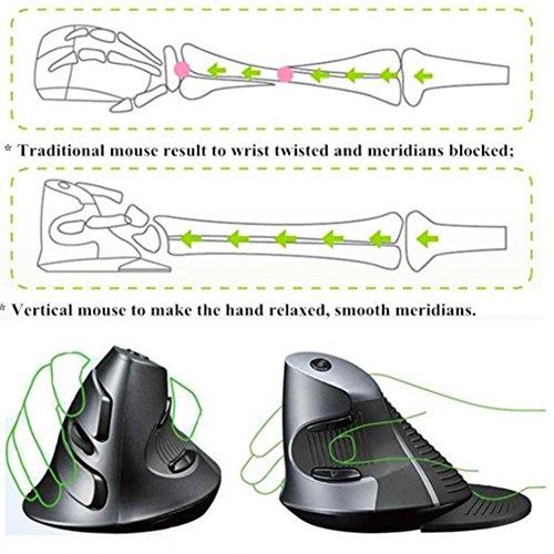 zelesouris 2 4ghz souris ergonomique verticale sans fil. Black Bedroom Furniture Sets. Home Design Ideas