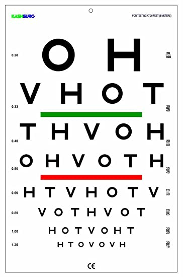 Amazon com hotv distance eye chart with red green lines 20 ft