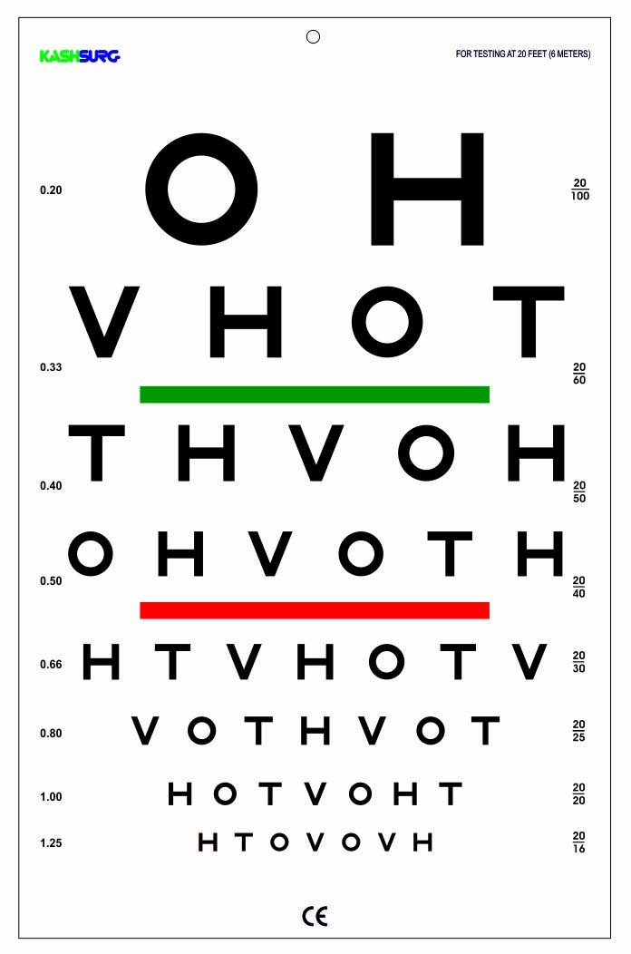 HOTV Distance Eye Chart with Red/Green Lines 20 Ft