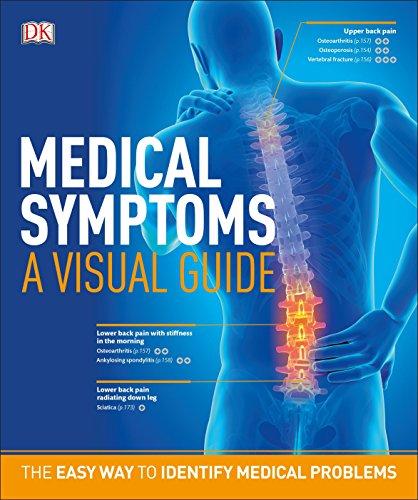 Medical Symptoms: A Visual Guide...