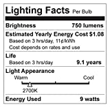 GREAT EAGLE LIGHTING CORPORATION A19 LED Light