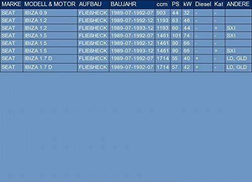 pour IBIZA 0.9 1.2 1.5 1.7 D HATCHBACK 44//63//60//101//90//55//57hp 1989-1993 el kit de montaje completo ETS-EXHAUST 51722 Silencioso Trasero