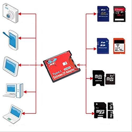 QUMOX SD SDHC SDXC To CF Compact Flash Memory Card Adapter Reader type 1 WIFI … by QUMOX (Image #3)