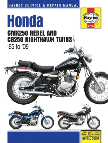 Honda Cb250 - 8