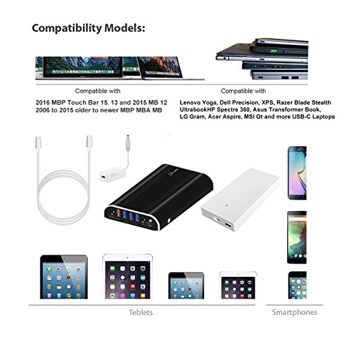 BatPower ProE 24000mAh PD6 Laptop PD USB-C Portable Charger Power Bank for Macbook Pro Touch Bar, HP Spectre, Lenovo Yoga, Asus, Dell Precision, XPS, Razer Blade Stealth, Acer and PD USB C devices by BatPower (Image #2)