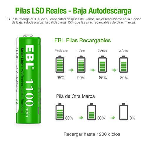 EBL 20PCS AA Pilas Recargables Solar 1100mAh de 1.2V Precargadas sin Efecto de Memoria - Listas para Usar para Jardín, Césped, Camino (AA, NO es AAA)