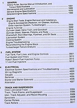 Amazon.com: Caso 1150D 1155D Crawler Dozer Cargador Servicio ...