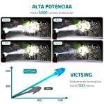 VicTsing - Lampe Frontale LED, 6000lumens, 4modes de lumière, pour Camping, Pêche, Vélo, Course, Chasse...(2piles rechargeables incluses, étanche IP65) 9