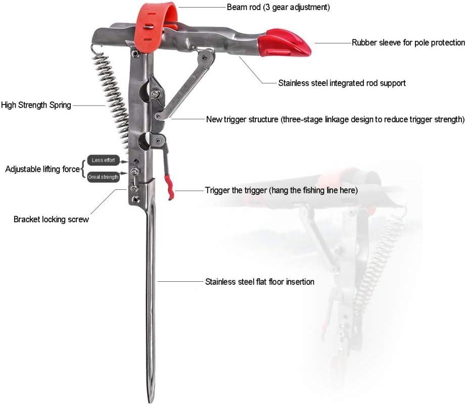 Sunshay Angelrutenhalter Klappbare Automatische Hebehalterung Fliegenfischen Spring Tackle Automatischer Federwinkelfischrutenhalter Standard Angelhalter