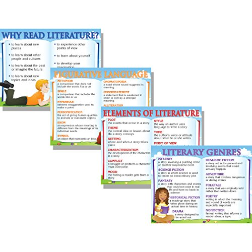 McDonald Publishing Literature Teaching Poster ()