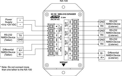 Nmea Rs Wiring Diagram on ethernet wiring diagram, bluetooth wiring diagram, microphone wiring diagram, rs232 wiring diagram, usb wiring diagram, autopilot wiring diagram, genlock wiring diagram, seatalk wiring diagram, wifi wiring diagram, 100base-t wiring diagram, j1939 wiring diagram, power supply wiring diagram, modbus wiring diagram, gps wiring diagram, garmin 5212 chartplotter marine wiring diagram, nema 2000 wiring diagram, automotive navigation system wiring diagram, fishfinder wiring diagram,
