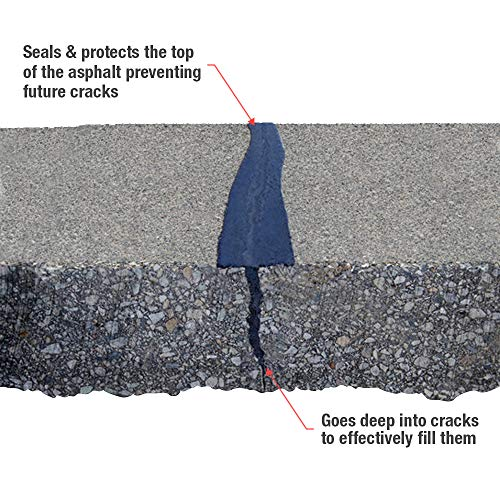 High Solids Premium Asphalt Sealer 5 Gallon Pail | Sealer for Driveways Blacktop & Asphalt | Commercial Grade, Easy Application by FDC Chem (Image #4)