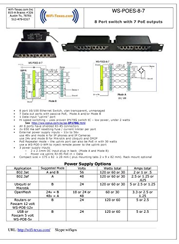 8 port Ethernet switch with Passive PoE on 7 ports -WS-POES-8-7-24v60w - power over ethernet for Ubiquiti, Mikrotik and OpenMesh with 24 volt supply at 60 watts, for any 24v device by WiFi-Texas (Image #1)