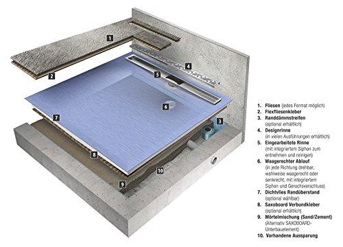 Favorit Befliesbares Duschelement mit Rinne 90x90x4 cm: Amazon.de: Küche TS65