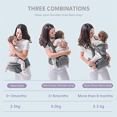 Comfortable and Safe Baby Hip Seat Carrier Baby Waist Stool Baby Carrier with Waist Stool for Newborn Child Infant Toddler with Cool Air Mesh Windproof Babyhood Comfortable Insert
