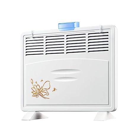 DGEG Calefactor, Mini Termoventiladores, convección Cuarto ...