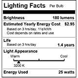 Sunlite 25G16.5/CL/12PK 25W Incandescent G16.5 Globe Crystal Clear Light Bulb with Candelabra E12 Base (12 Pack)