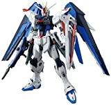 Best Gundam Model Kits Productvisit