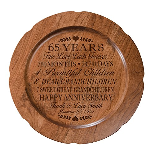 65th Wedding Anniversary Plate Gift for Couple, Sixty-Fifth Happy Anniversary Gifts for Her, 12