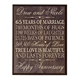 Personalized 65th Wedding Anniversary Wall Plaque Gifts for Couple parents, 65th Anniversary Gifts for Her,him Custom engraved 65th Wedding 12'' W X 15'' H Wall Plaque (Grand Walnut)