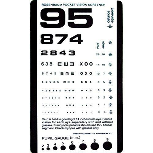 Acuity Eye Care - 6