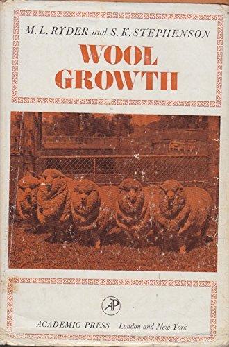Wool Growth