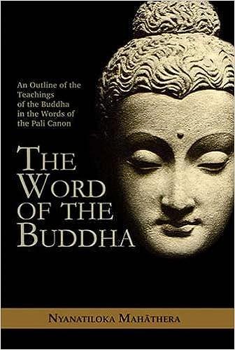 Nyanatiloka Word of Buddha cover art
