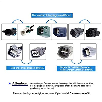 Lambda Sensor Oxygen O2 Sensor Replace for 2011-2015 Chrydler Dodge Jeep RAM OE:234-4547 2344547 5149171AA Vehicle Metal Air Fuel Ratio Oxygen Sensor: Automotive