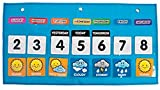 Weather Chart, Pocket Weather Calendar, Classroom Weather Chart