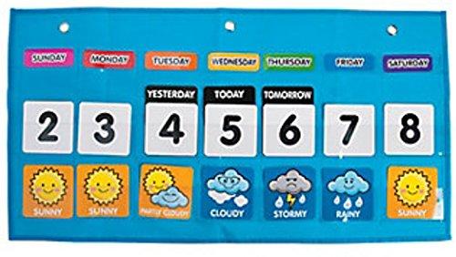 Weather Chart, Pocket Weather Calendar, Classroom Weather Chart