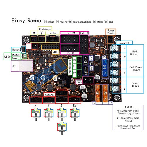 Einsy Rambo 1.1a Mainboard for Prusa i3 MK3 Board with 4 TMC2130 Stepper Drivers SPI Control 4 Mosfet Switched ()