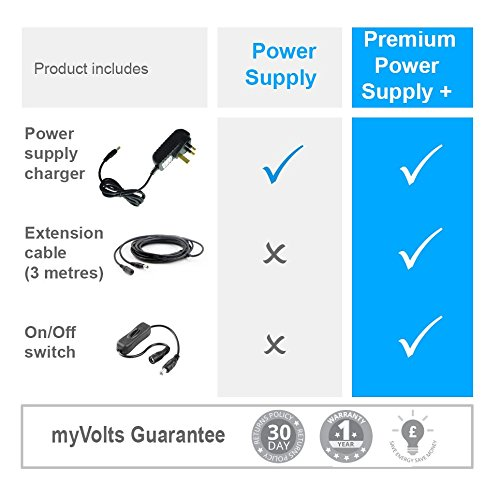 Premium MyVolts 9V power supply adaptor compatible with TC Electronic Ditto X2 Looper Effects pedal UK plug