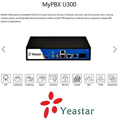 Yeastar YST-U300 Mypbx
