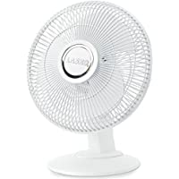 Lasko Products 2012 12