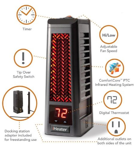 Iheater Ih 101 B Infrared Heater Heats Up To 500 Square