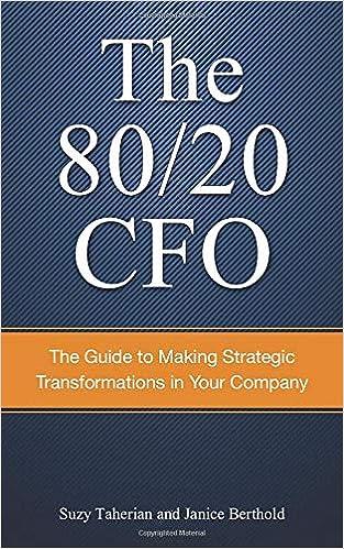 80/20 CFO