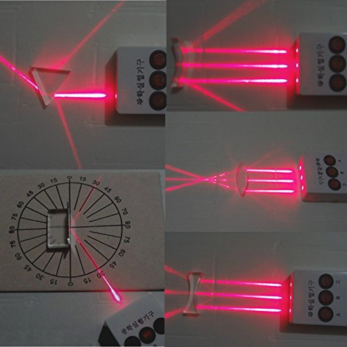 Sansido Physical Science Optical Experiment Set Kit