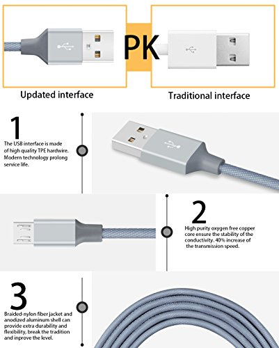 Fast Charger Android Cable 2Pack 6ft Elktry Premium Denim Sync Wire USB Charging Data Transfer ...