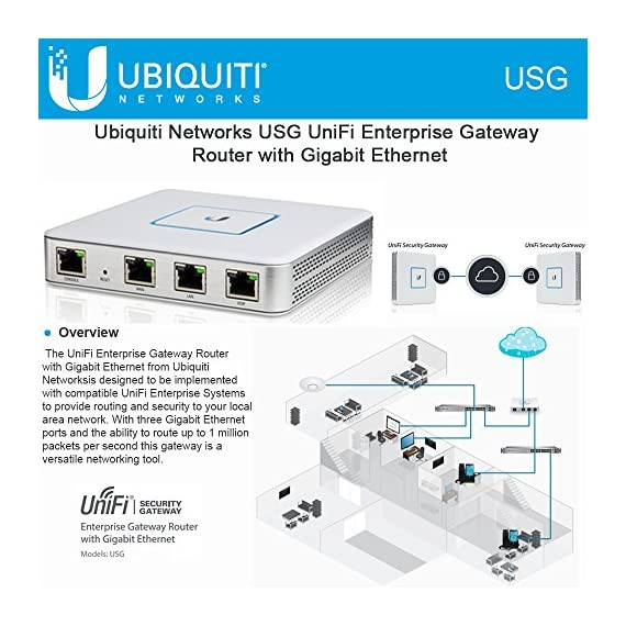 UBIQUITI NETWORKS USG 1 USG UniFi Security Gateway Enterprise Router with 3 Gigabit Ports Integration with UniFi Controller, bundled at no extra charge, the UniFi Controller software conducts device discovery, provisioning, and management of the UniFi Security Gateway and other UniFi devices through a single, centralized interface. Powerful Firewall Performance, UniFi Security Gateway offers advanced firewall policies to protect your network and its data.