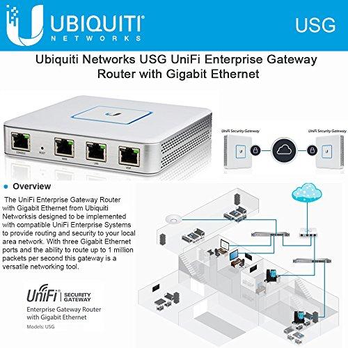 UBIQUITI NETWORKS USG ()