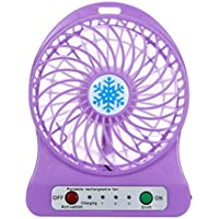 Mini USB Table Desk Personal Fan Air Cooler Portable Rechargeable LED Light (Purple)