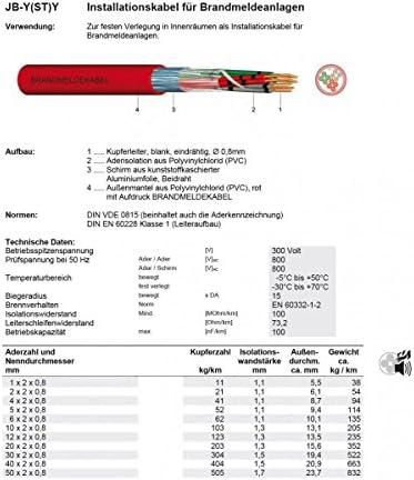 Ecoline JB-Y ST Y 2X2X0,8 Brandmeldekabel Installation Verlege Kabel rot 25m