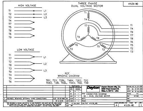 1 5 hp belt drive blower 3 phase motor 1725 rpm 208-230/460v dayton 4yu39 -  - amazon com
