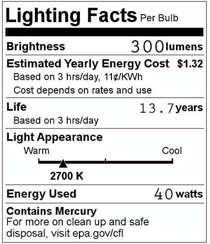 40-Watt Replacement Decorative LED Light Bulb 2 Pack Soft White Candelabra Base 300 Lumens Blunt Tip Clear Finish GE Lighting 4-Watt