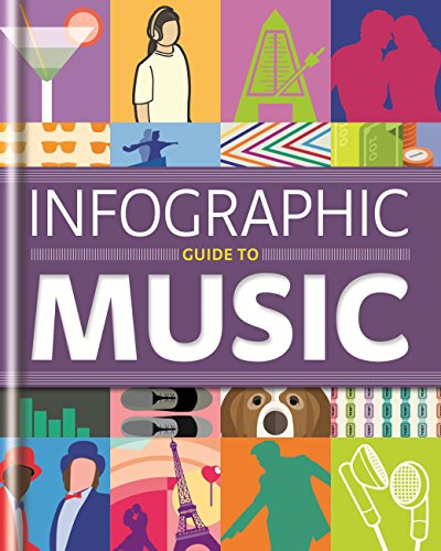 Infographic Guide to Music (Infographic Guides) (English Edition)